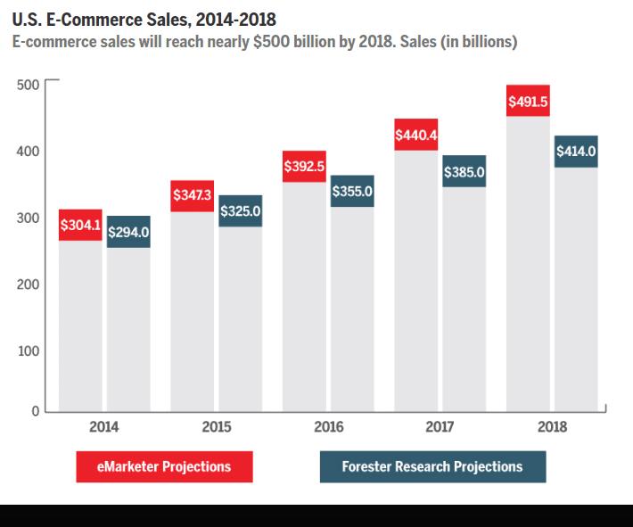 ecommerce website marketing, product data feed